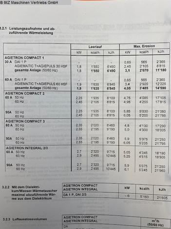AGIE Agietron Compact 1 - 9